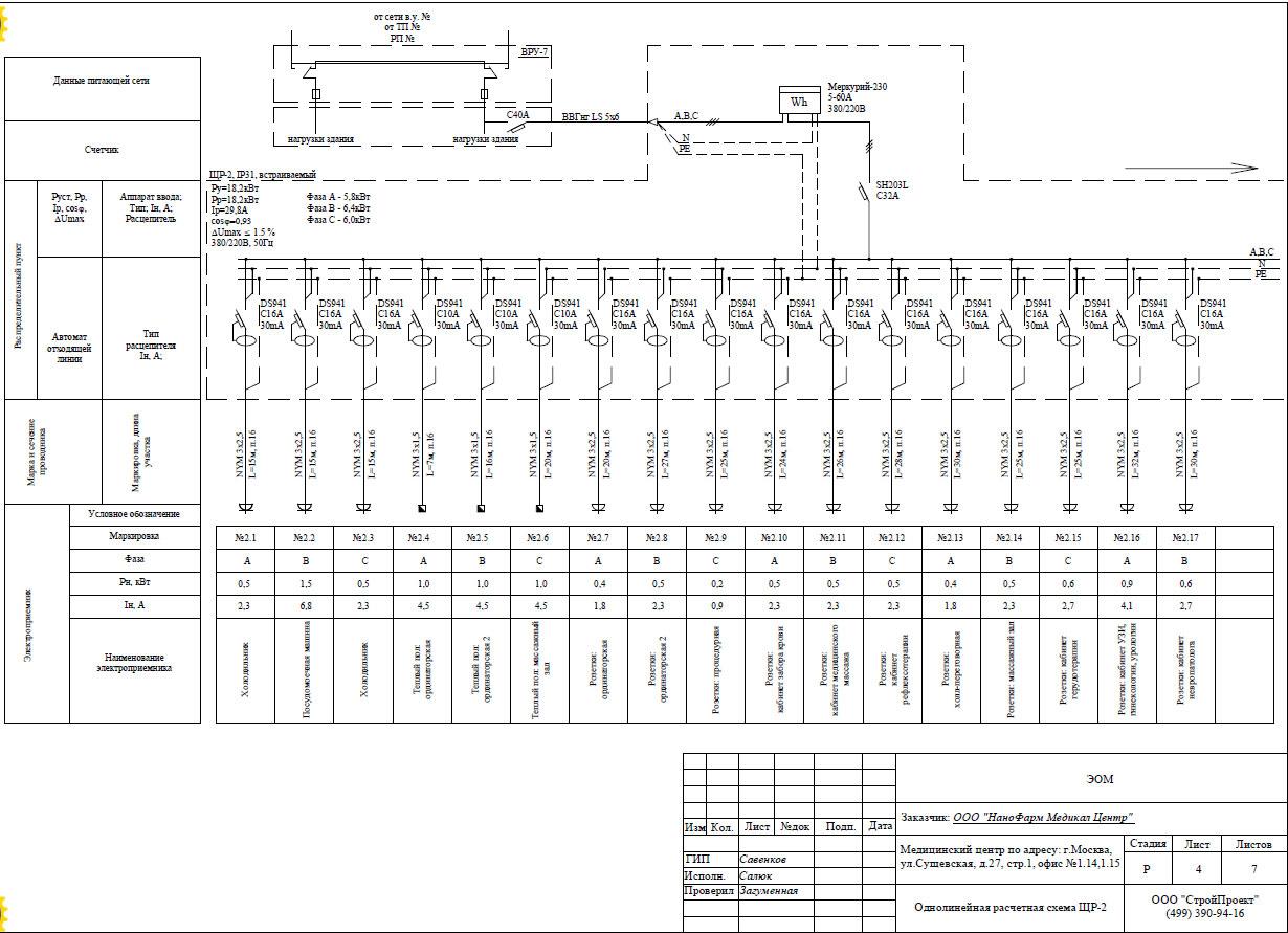 Схема системы электроснабжения квартиры